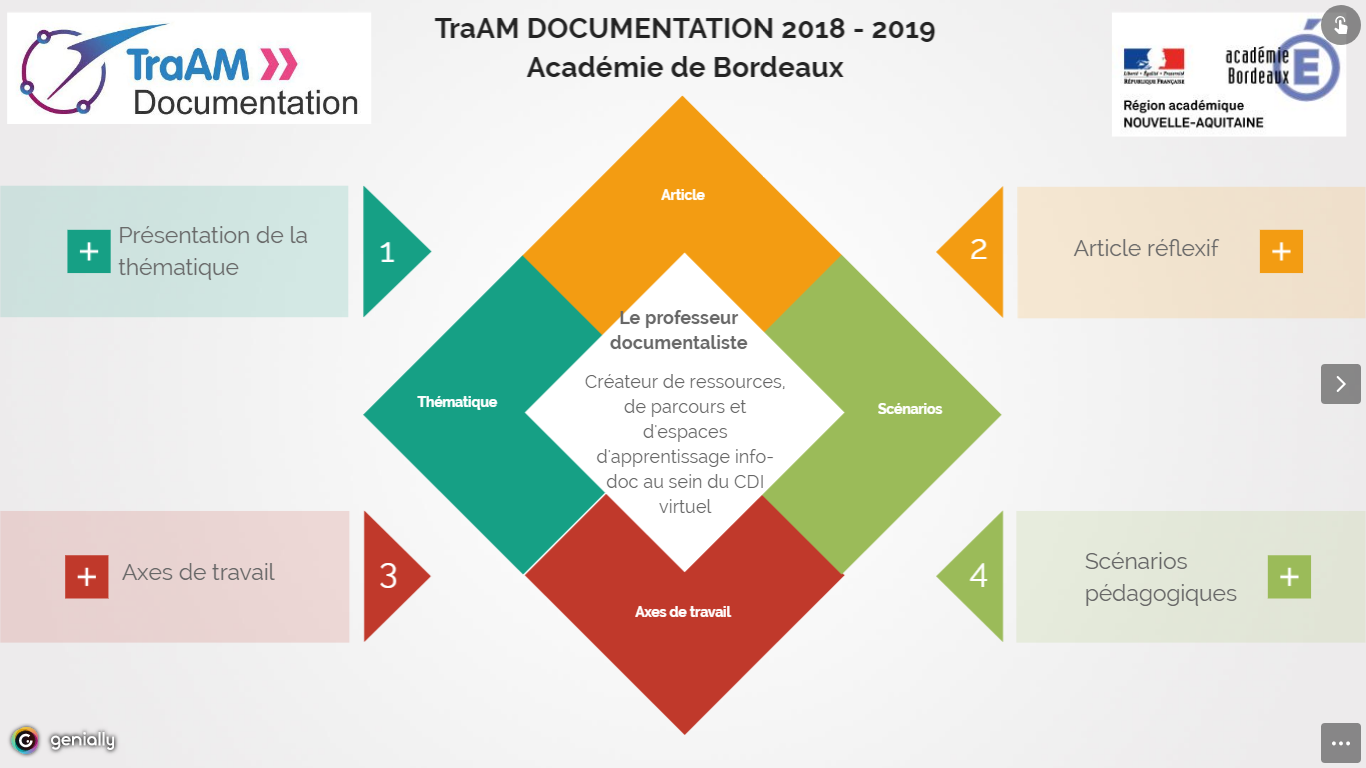 https://view.genial.ly/5cf4d53fbbf1310f6e9e7a7e/interactive-content-traam-doc-bordeaux-2018-2019-presentation-generale