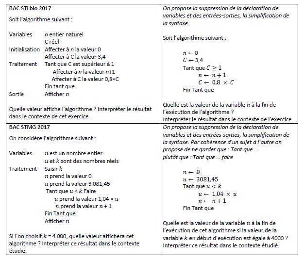 Notations Pour L Algorithmique En Langage Naturel Mathematiques Academie De Bordeaux
