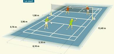 Echelles dans un terrain de tennis et de badminton for Dimension terrain de tennis