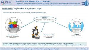 DIC-1-3-FE1a-Organisation d'un groupe de projet