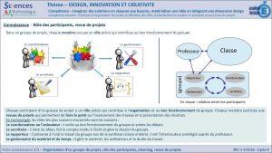 DIC-1-3-FE1b-Organisation d'un groupe de projet - Roles