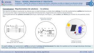 DIC-1-4-FE4b-Représentation de solutions - Schéma