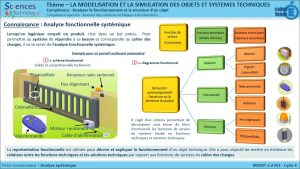 MSOST-1-2-FE1-Analyse systemique