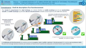 MSOST-2-1-FE1a-Outils de description d'un fonctionnement, structure, comportement