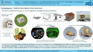 MSOST-2-1-FE1b-Outils de description d'un fonctionnement, structure, comportement