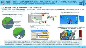 MSOST-2-1-FE1c-Outils de description d'un fonctionnement, structure, comportement