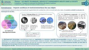 OTSCIS-1-1-FE2-Impacts societaux et environnementaux