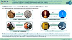 OTSCIS-1-2-FE1-Relier evolution technologiques Inventions innovations (Comp)