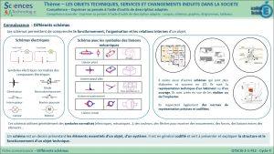 OTSCIS-2-1-FE2-Différents schémas