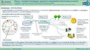 OTSCIS-2-1-FE3-Carte heuristique