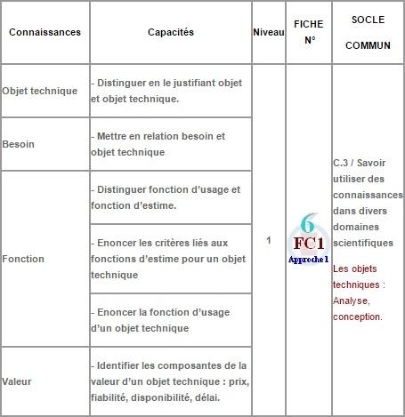 Analyse61