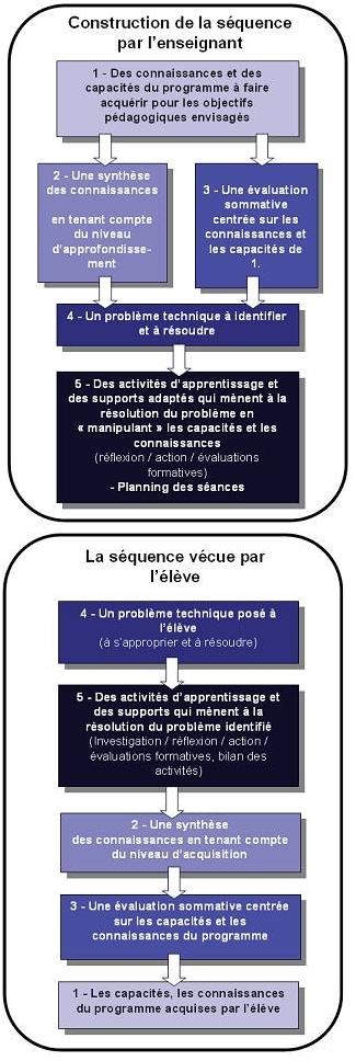 expli_fc