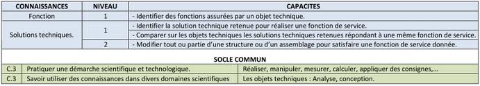 referenciel _analyse_51