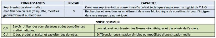 referentiel-43