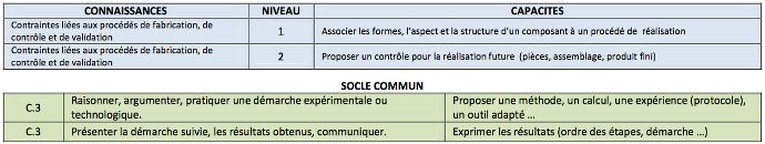 referentiel-réalisation51