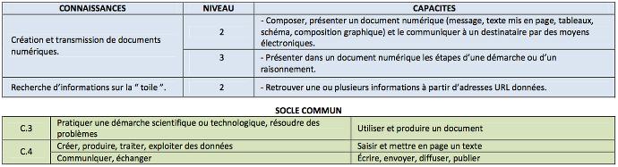 referentiel-tice62