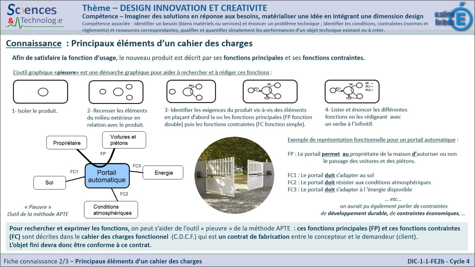 c4 dic 1 1 fe2 principaux l ments d un cahier des charges sti. Black Bedroom Furniture Sets. Home Design Ideas