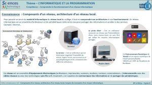 IP-1-FE1a-Composants d'un réseau