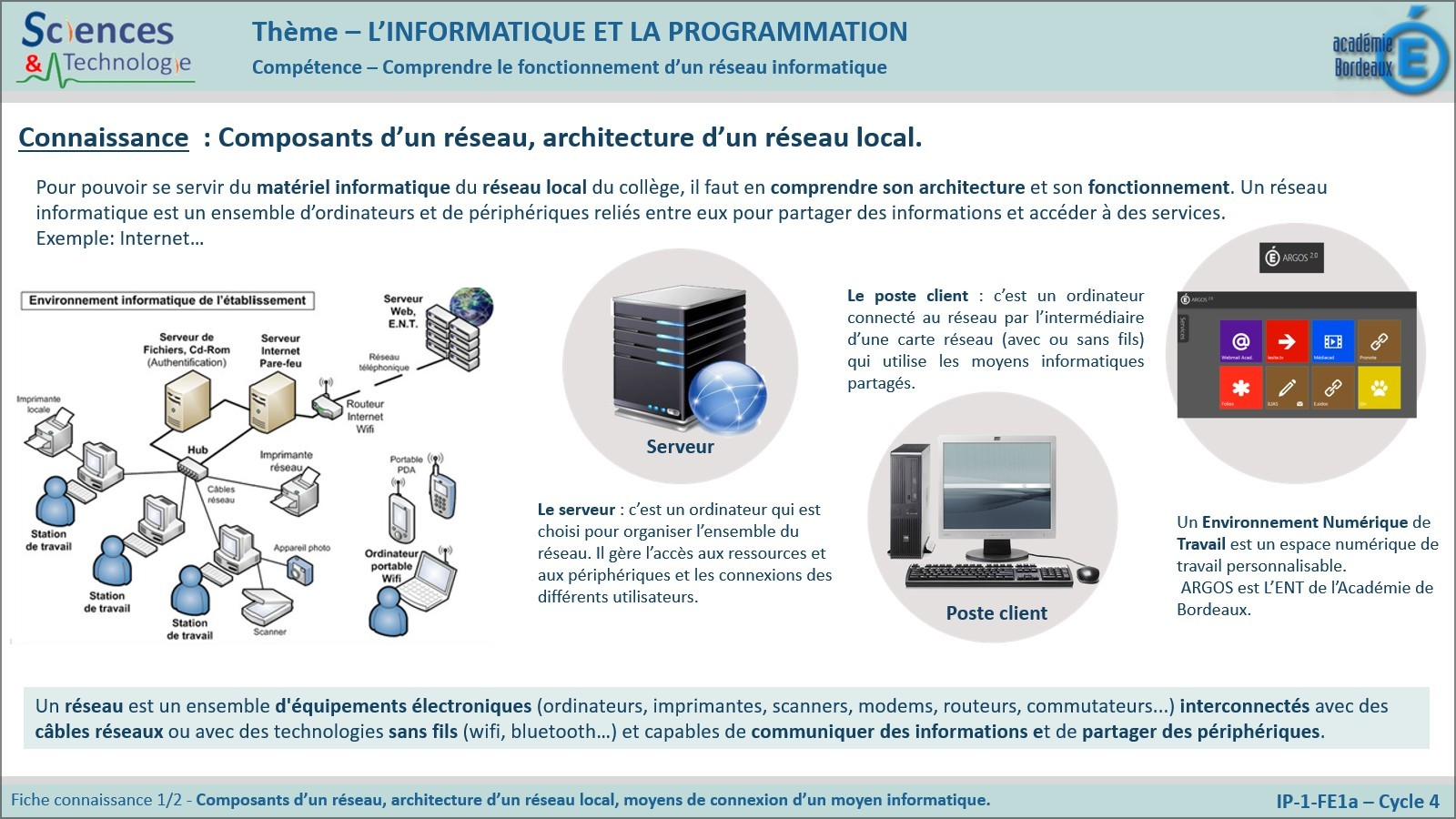 Ip 1 fe1 composants d un r seau architecture d un for Architecture d un ordinateur