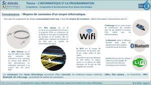 IP-1-FE1b-Composants d'un réseau