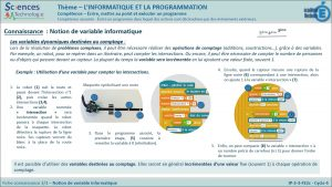 IP-2-3-FE2c-Notion de variable informatique