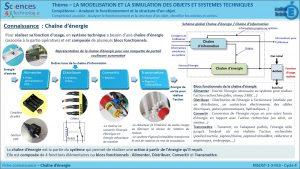 MSOST-1-3-FE3-Chaîne d'énergie