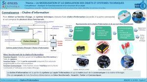 MSOST-1-3-FE4-Chaîne d'information