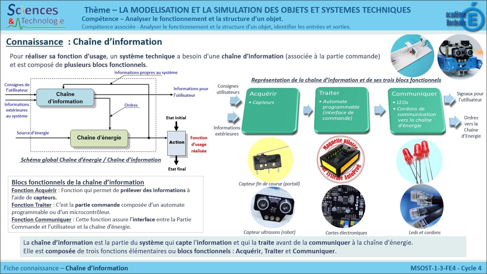Msost 1 3 fe4 cha ne d information sti for Architecture informatique definition