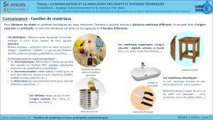 MSOST-1-4-FE1a-Familles de materiaux