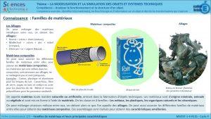 MSOST-1-4-FE1b-Familles de materiaux