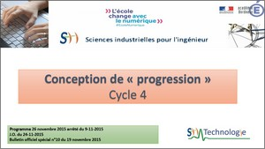 ConceptionProgressionCycle4