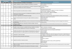 RépartitionCompetencesThemes