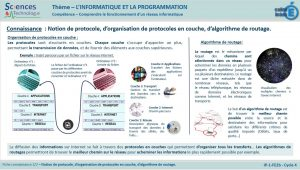 ip-1-fe2b-notion-de-protocole