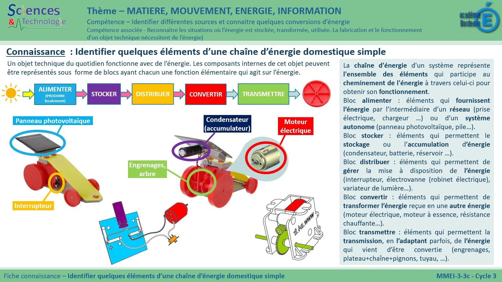 C3 Mmei 3 3c Chaineenergie Jpg # Schema De Fabrication D' Un Classeur En Bois