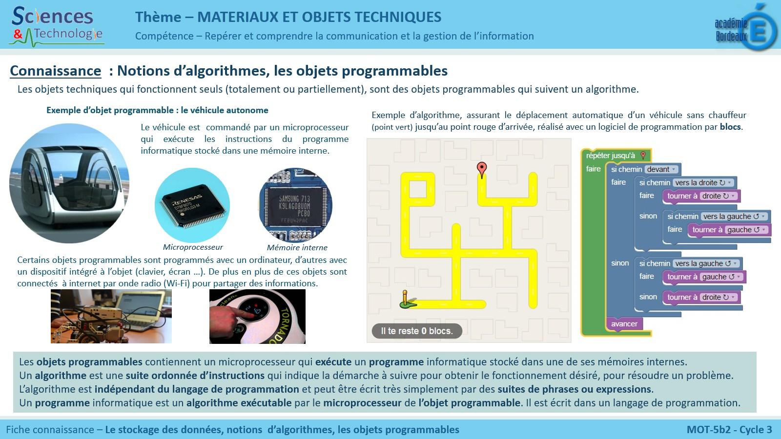 apprendre a programmer algorithmes et conception objet